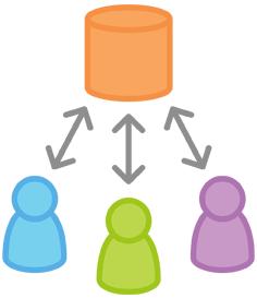 Git Workflows: SVN-style